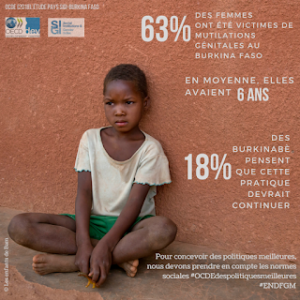 According to the OCDE, an estimated 200 million girls and women have suffered some kind of FGM